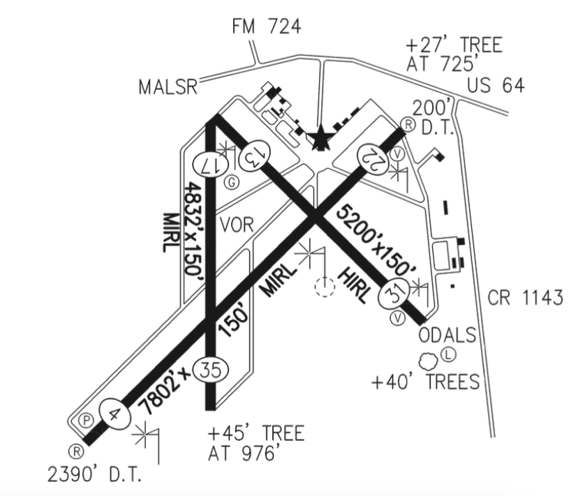 FAA Map of Tyler Pounds Regional Airport...click to view from the FAA website